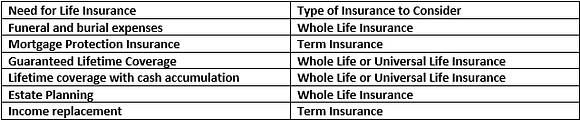 life-insurance-for-dummies