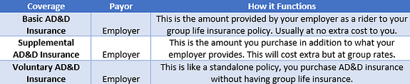 Group AD&D Insurance.png