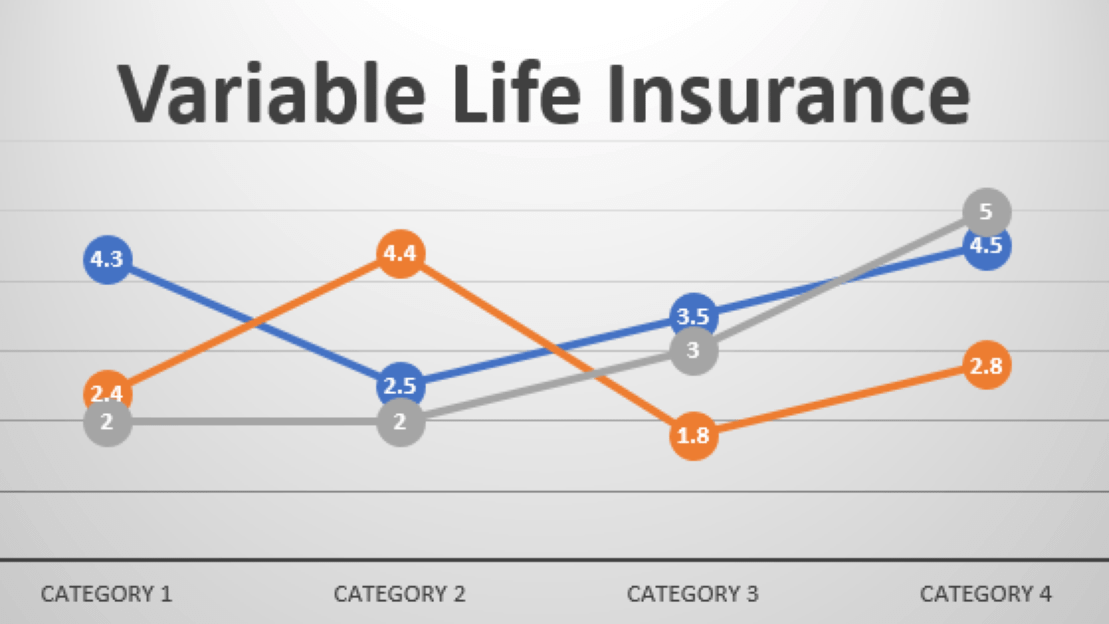 Variable Universal Life Insurance (VUL): The Good & Bad