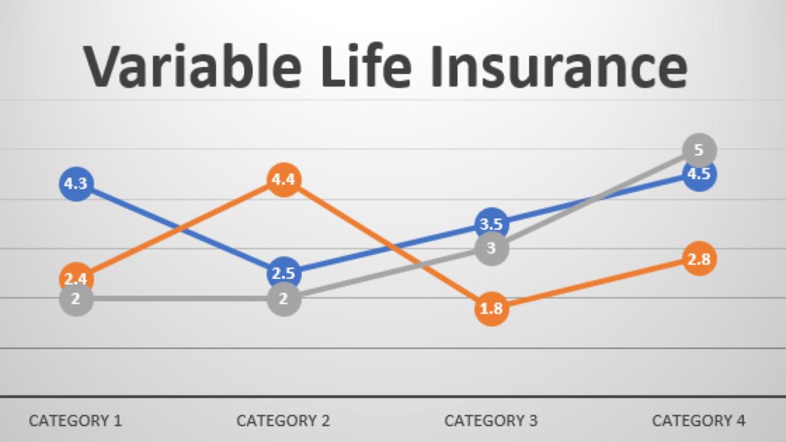 Variable Universal Life Insurance (VUL): The Good & Bad