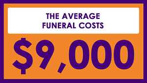 average cost of burial