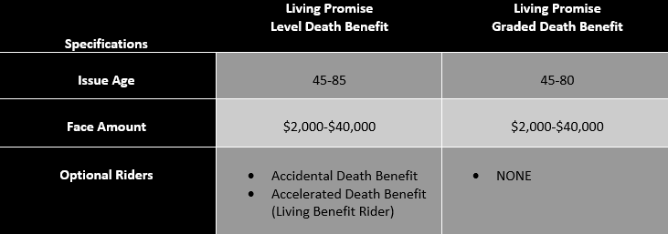 Mutual Of Omaha Life Insurance Company Review